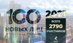 Завершается голосование за участников проекта «100 новых лиц Казахстана»