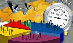 Какова готовность к переписи населения?