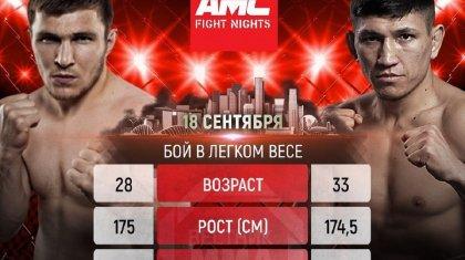 «Куат сломает»: казахстанцы заступились за «Наймана» после дерзкого выпада бойца MMA